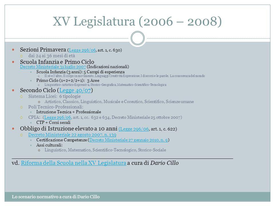 XV Legislatura (2006 – 2008) Lo scenario normativo a cura di Dario Cillo Sezioni Primavera (Legge 296/06, art. 1, c. 630)Legge 296/06 dai 24 ai 36 mes