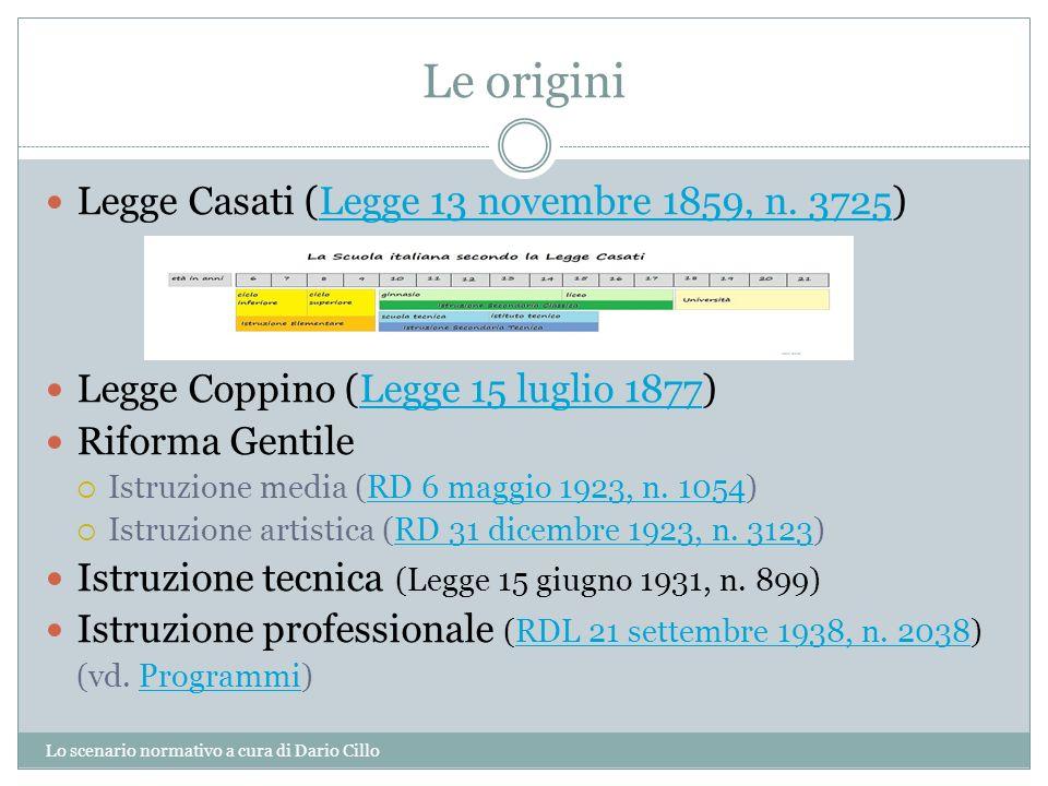 Le origini Lo scenario normativo a cura di Dario Cillo Legge Casati (Legge 13 novembre 1859, n. 3725)Legge 13 novembre 1859, n. 3725 Legge Coppino (Le