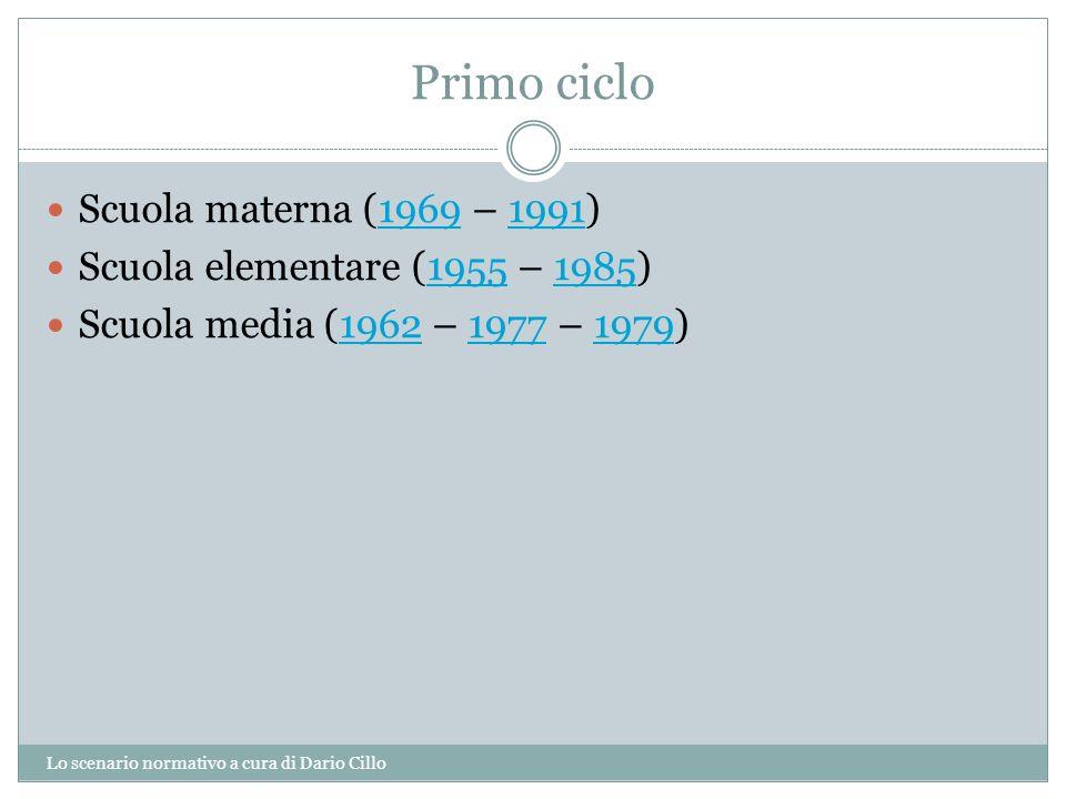 Primo ciclo Lo scenario normativo a cura di Dario Cillo Scuola materna (1969 – 1991)19691991 Scuola elementare (1955 – 1985)19551985 Scuola media (196