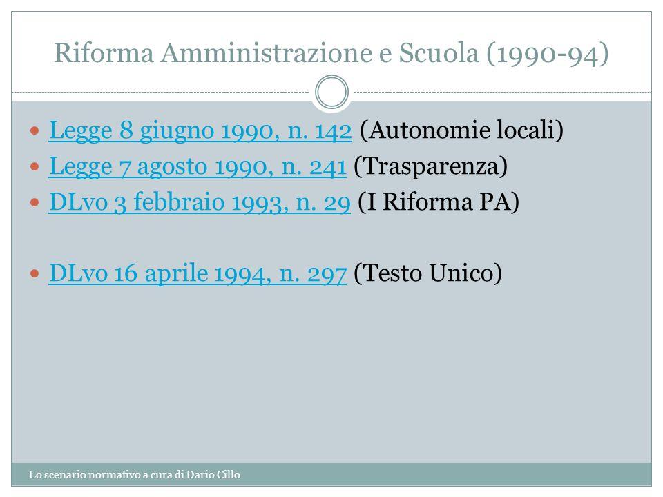 Riforma Amministrazione e Scuola (1990-94) Lo scenario normativo a cura di Dario Cillo Legge 8 giugno 1990, n. 142 (Autonomie locali) Legge 8 giugno 1
