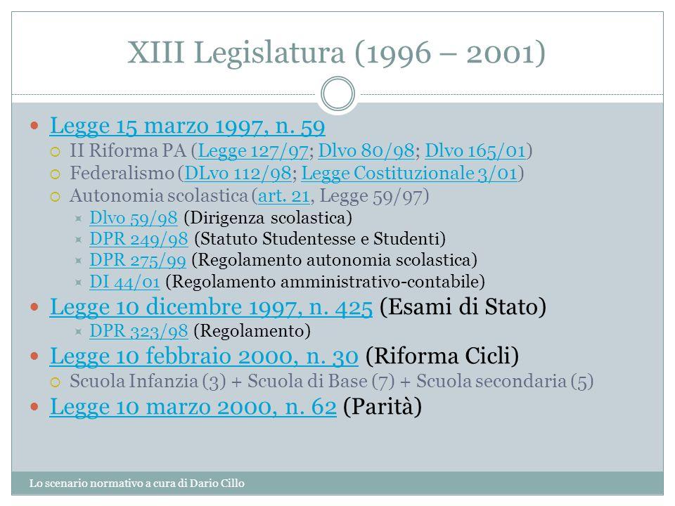 XIII Legislatura (1996 – 2001) Lo scenario normativo a cura di Dario Cillo Legge 15 marzo 1997, n. 59 II Riforma PA (Legge 127/97; Dlvo 80/98; Dlvo 16