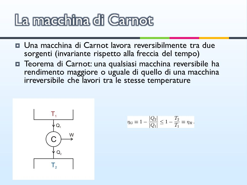 Una macchina di Carnot lavora reversibilmente tra due sorgenti (invariante rispetto alla freccia del tempo) Teorema di Carnot: una qualsiasi macchina
