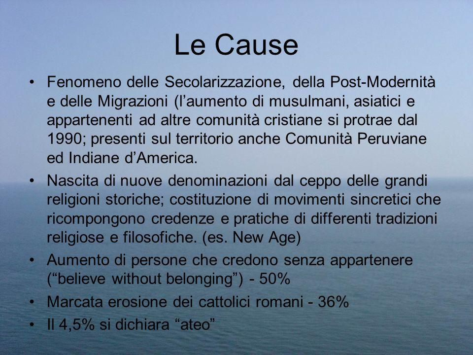 Le Cause Fenomeno delle Secolarizzazione, della Post-Modernità e delle Migrazioni (laumento di musulmani, asiatici e appartenenti ad altre comunità cr