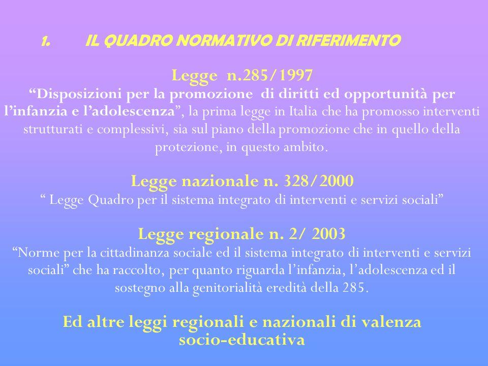 1.IL QUADRO NORMATIVO DI RIFERIMENTO Legge n.285/1997 Disposizioni per la promozione di diritti ed opportunità per linfanzia e ladolescenza, la prima legge in Italia che ha promosso interventi strutturati e complessivi, sia sul piano della promozione che in quello della protezione, in questo ambito.