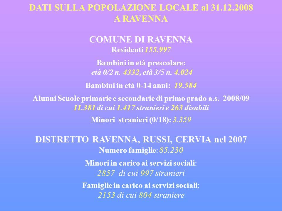 DATI SULLA POPOLAZIONE LOCALE al 31.12.2008 A RAVENNA COMUNE DI RAVENNA Residenti 155.997 Bambini in età prescolare: età 0/2 n.