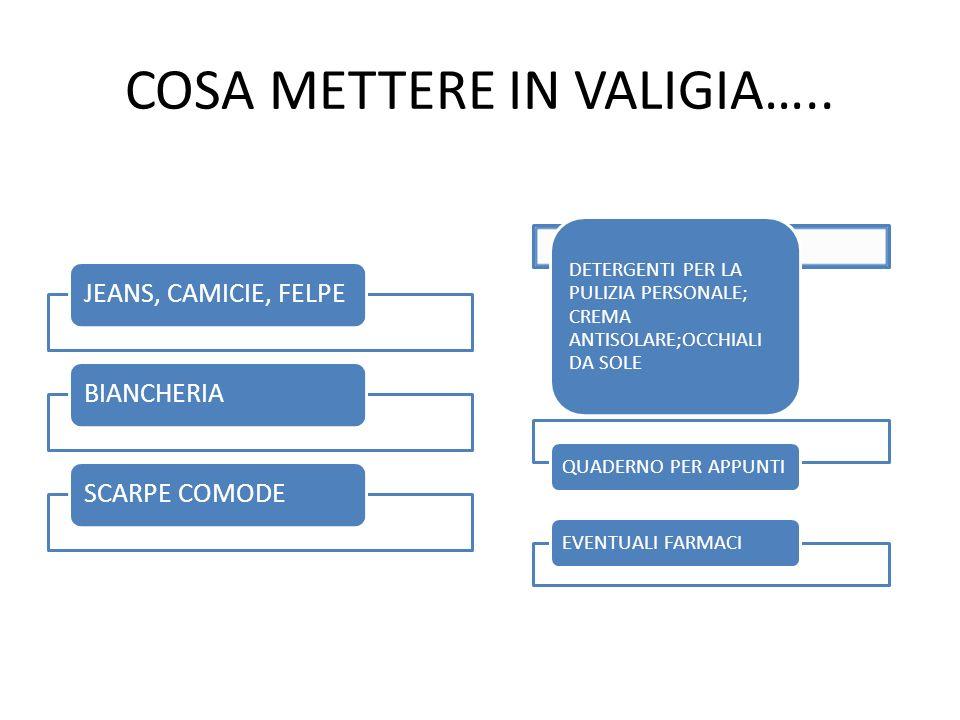 COSA METTERE IN VALIGIA…..