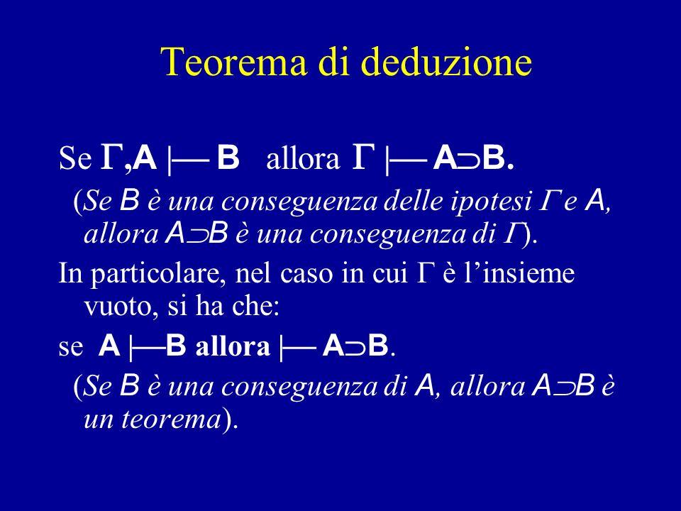 Principio dinduzione finita:esempio Infatti, l(n+1)esimo numero dispari si scrive 2(n+1)-1 = 2n+1 e, sommandolo a n 2, si ottiene n 2 +2n+1=(n+1) 2