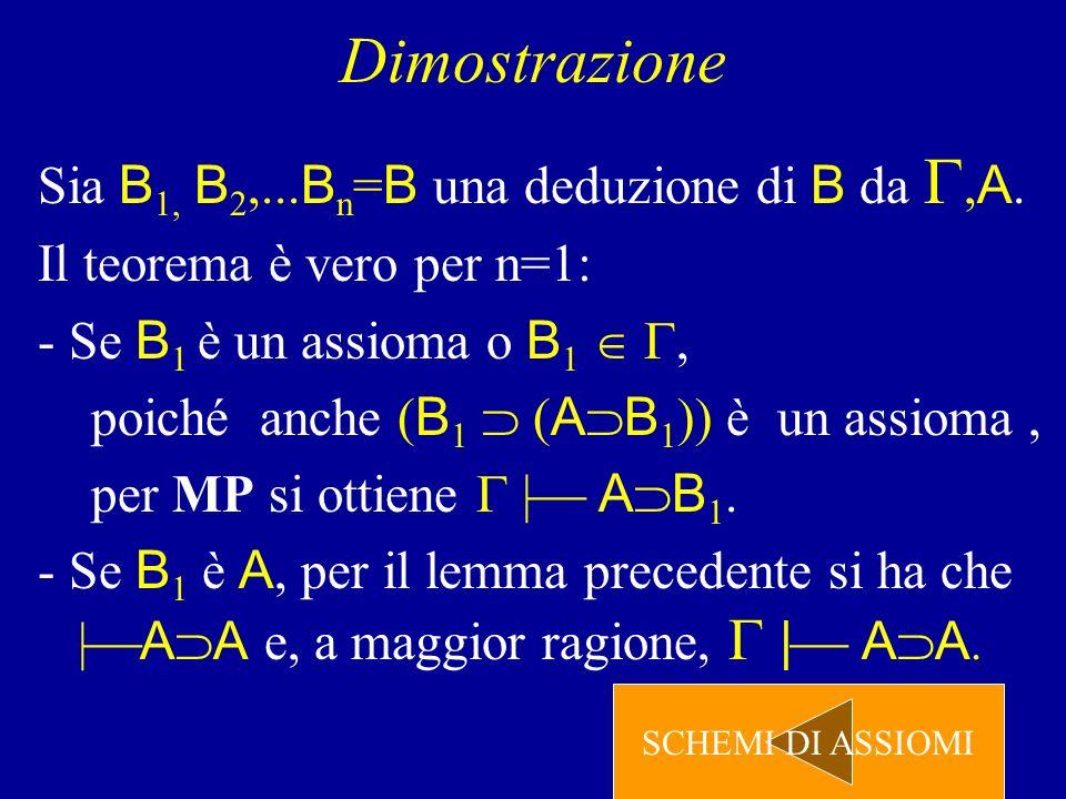 Teorema di deduzione Se, A   B allora   A B.