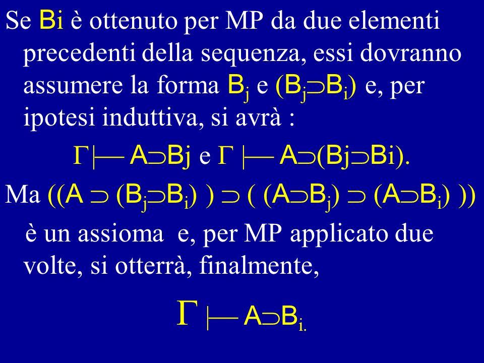 Per ipotesi induttiva, sia il teorema vero per ogni k<i:   A B k.