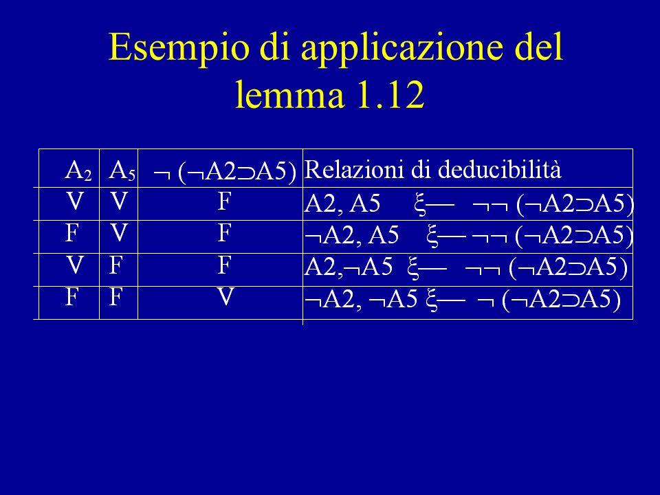 Lemma 1.12 Sia A una fbf e B 1,..., B k le lettere enunciative che occorrono in A.