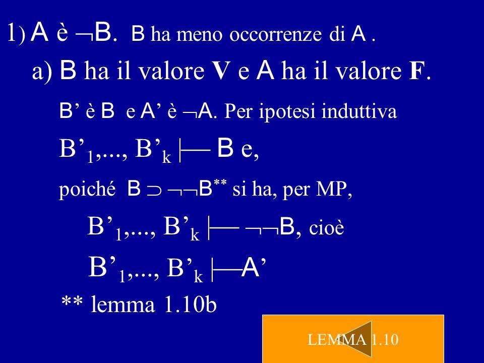 Dimostrazione del lemma 1.12 Se n=0 allora A è una lettera enunciative B 1 e il lemma si riduce a B 1   B 1 e B 1   B 1.