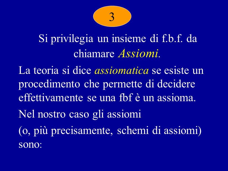 Si privilegia un insieme di f.b.f.da chiamare Assiomi.