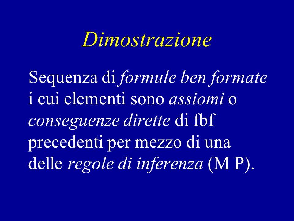 Dimostrazione Sequenza di formule ben formate i cui elementi sono assiomi o conseguenze dirette di fbf precedenti per mezzo di una delle regole di inferenza (M P).