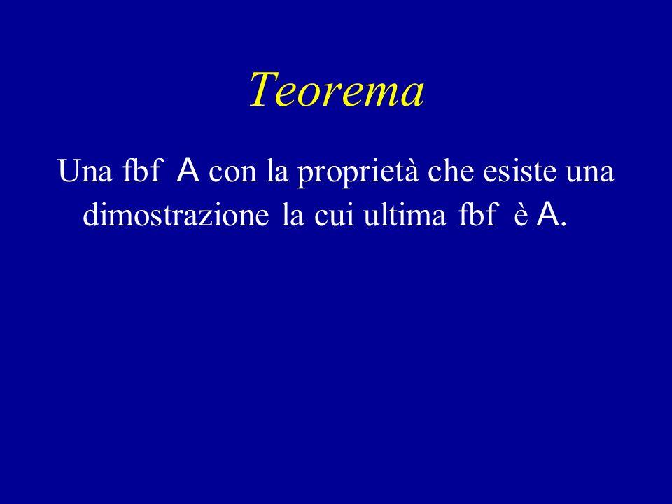 Teorema Una fbf A con la proprietà che esiste una dimostrazione la cui ultima fbf è A.