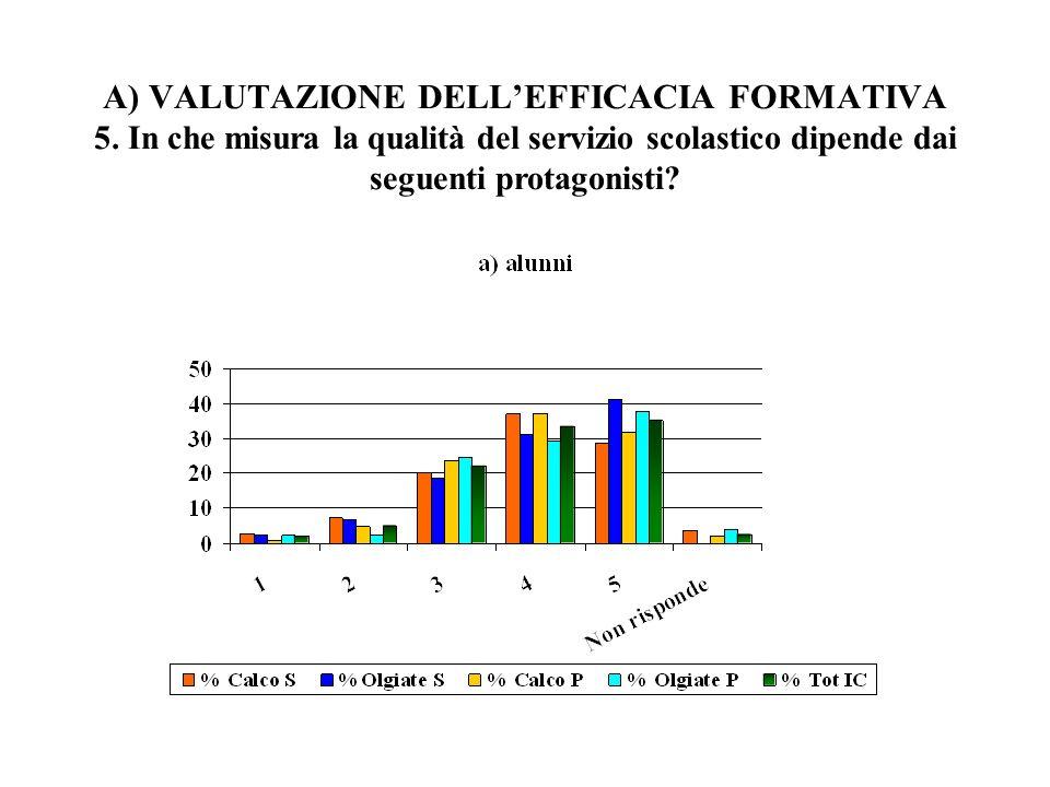 A) VALUTAZIONE DELLEFFICACIA FORMATIVA 5.