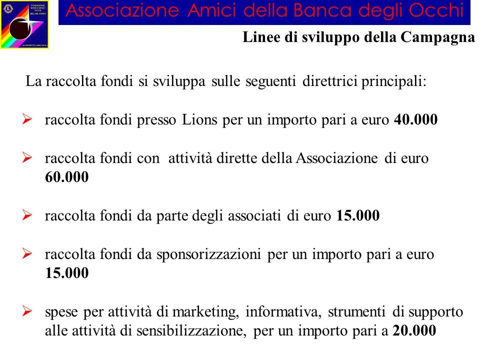 Associazione Amici della Banca degli Occhi La raccolta fondi si sviluppa sulle seguenti direttrici principali: raccolta fondi presso Lions per un impo