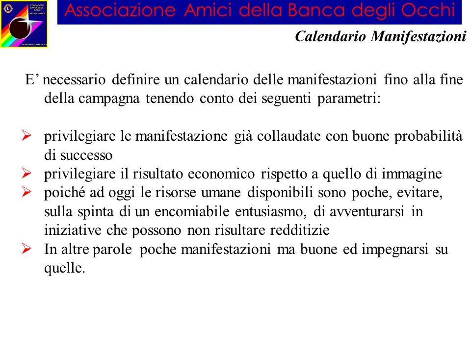 Associazione Amici della Banca degli Occhi Il calendario previsto era il seguente con i relativi obiettivi economici : Calendario Manifestazioni Manifestazione Periodo Importo presunto Lotteriasett.- dic.