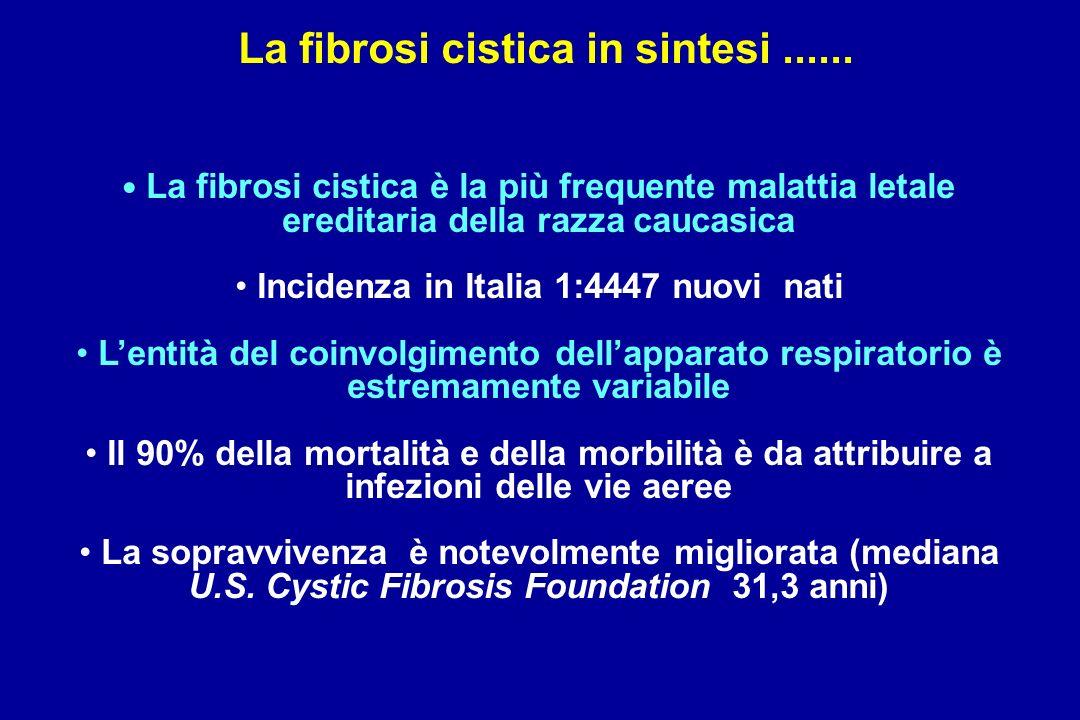 La fibrosi cistica è la più frequente malattia letale ereditaria della razza caucasica Incidenza in Italia 1:4447 nuovi nati Lentità del coinvolgiment