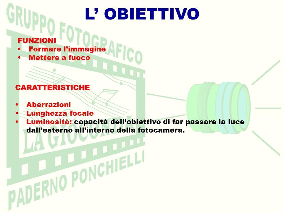 L OBIETTIVOCARATTERISTICHE Aberrazioni Lunghezza focale Luminosità: capacità dellobiettivo di far passare la luce dallesterno allinterno della fotocam
