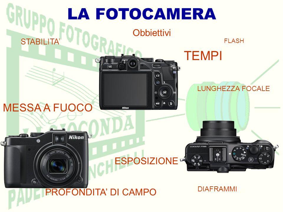 LA FOTOCAMERA Obbiettivi TEMPI DIAFRAMMI MESSA A FUOCO ESPOSIZIONE PROFONDITA DI CAMPO LUNGHEZZA FOCALE STABILITA FLASH