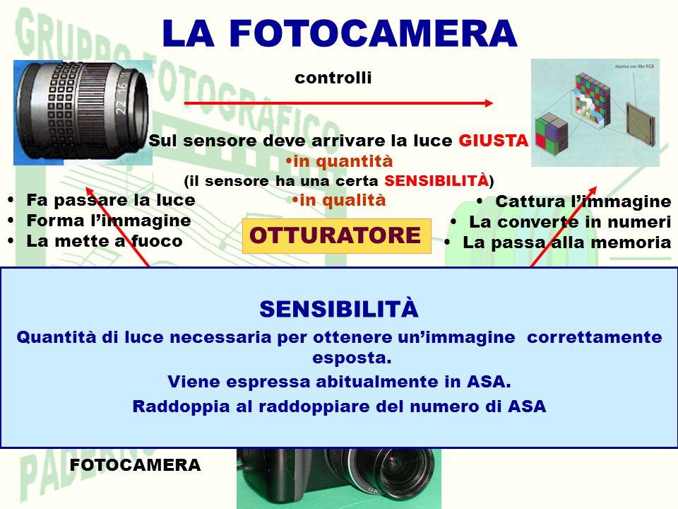 LA FOTOCAMERA FOTOCAMERA SENSORE OBIETTIVO Fa passare la luce Forma limmagine La mette a fuoco Sul sensore deve arrivare la luce GIUSTA in quantità (i