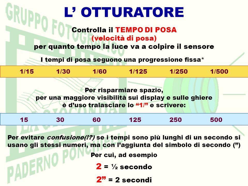 L OTTURATORE Controlla il TEMPO DI POSA (velocità di posa) per quanto tempo la luce va a colpire il sensore 1/151/601/2501/1251/5001/30 Per risparmiar