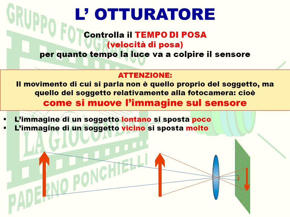 L OTTURATORE Controlla il TEMPO DI POSA (velocità di posa) per quanto tempo la luce va a colpire il sensore ATTENZIONE: Il movimento di cui si parla n
