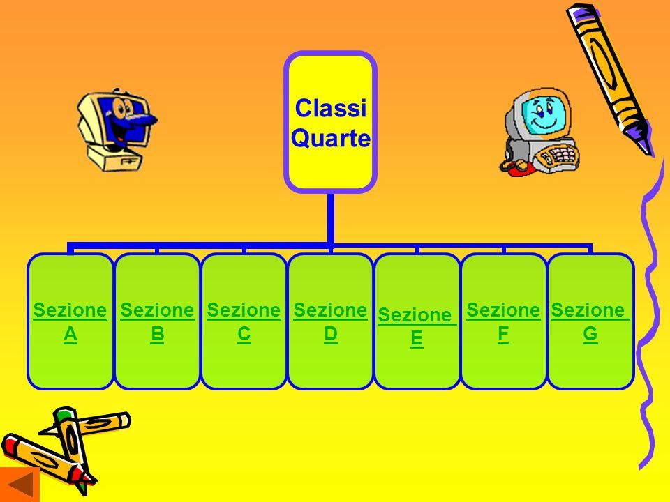 Classi Seconde 2 G2 A2 B2 C2 D2 E2 F