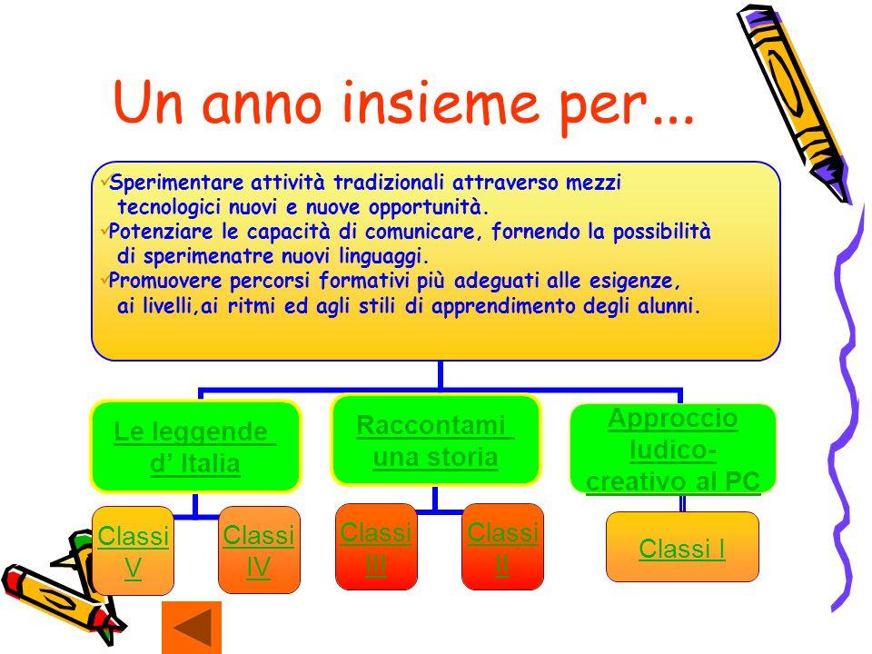 Il Progetto Computer a Scuola Il Progetto Computer a Scuola Anno scolastico 2005/06