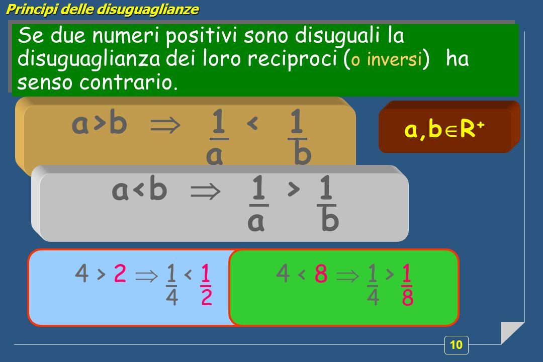 10 Se due numeri positivi sono disuguali la disuguaglianza dei loro reciproci ( o inversi ) ha senso contrario. a>b 1 < 1 a b a 1 a b 4 > 2 1 < 1 4 2