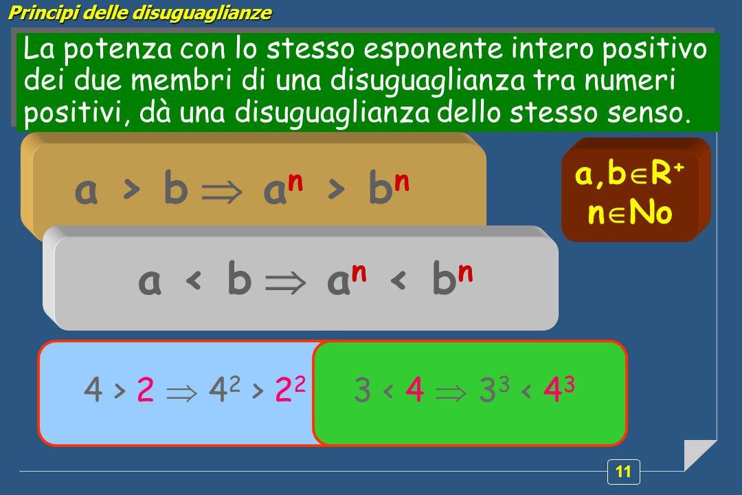 11 La potenza con lo stesso esponente intero positivo dei due membri di una disuguaglianza tra numeri positivi, dà una disuguaglianza dello stesso senso.