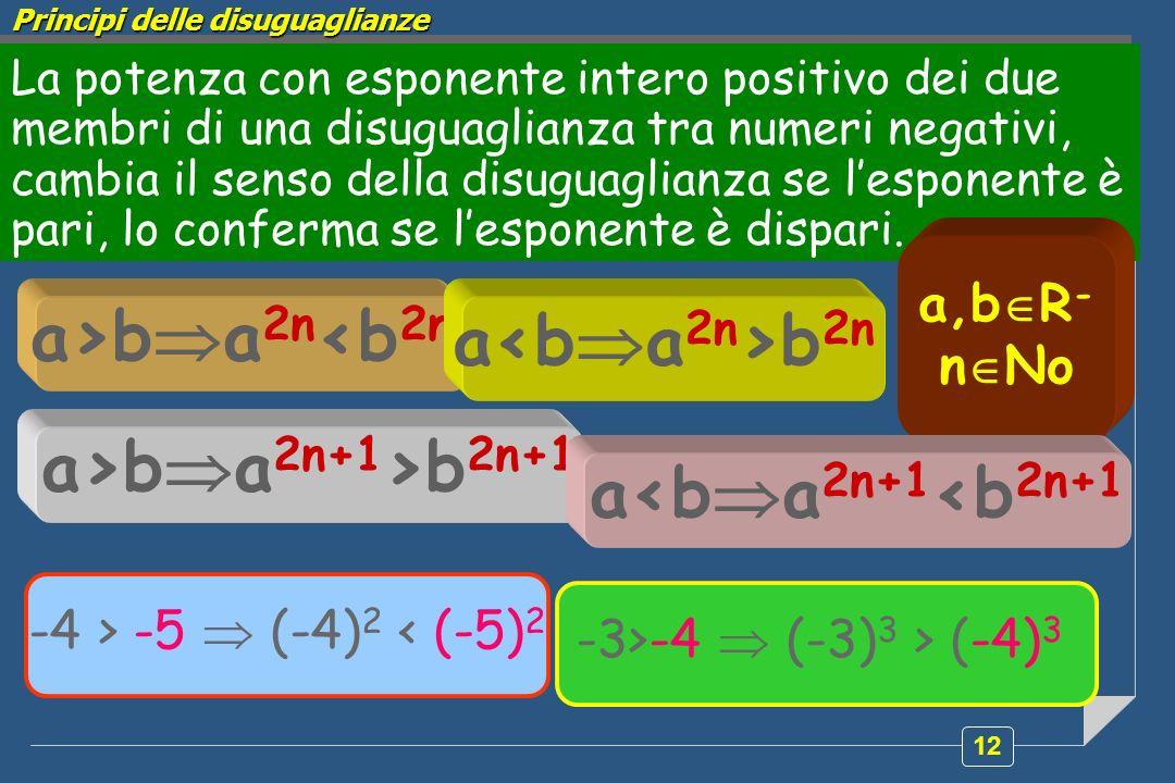 12 La potenza con esponente intero positivo dei due membri di una disuguaglianza tra numeri negativi, cambia il senso della disuguaglianza se lesponente è pari, lo conferma se lesponente è dispari.