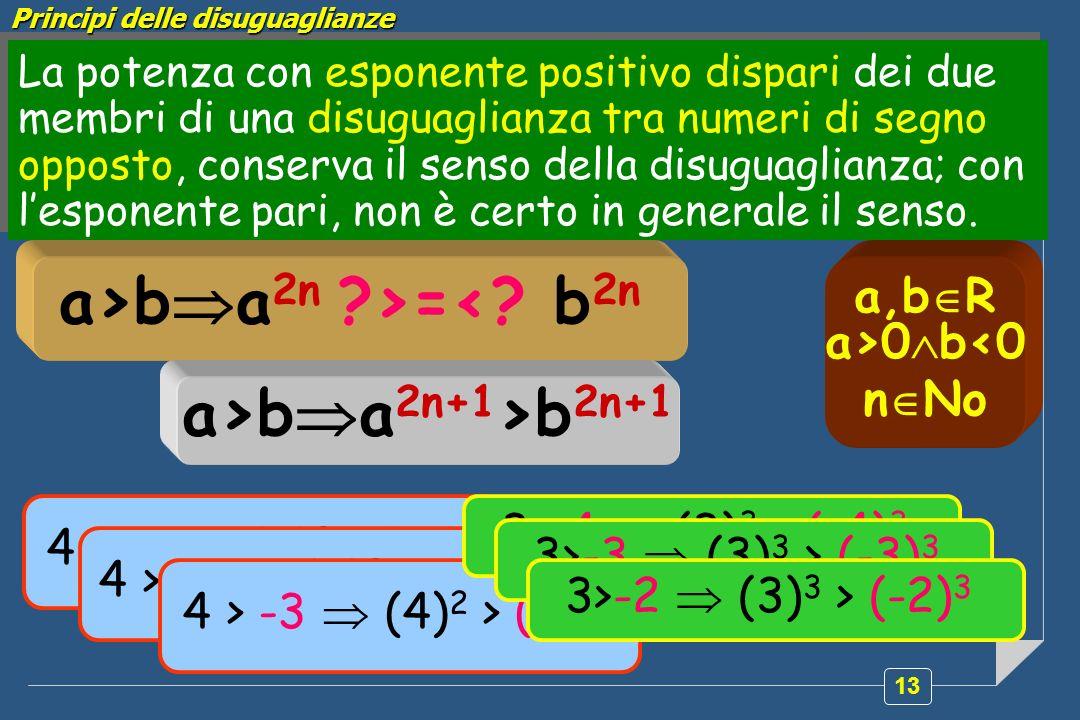 13 La potenza con esponente positivo dispari dei due membri di una disuguaglianza tra numeri di segno opposto, conserva il senso della disuguaglianza; con lesponente pari, non è certo in generale il senso.