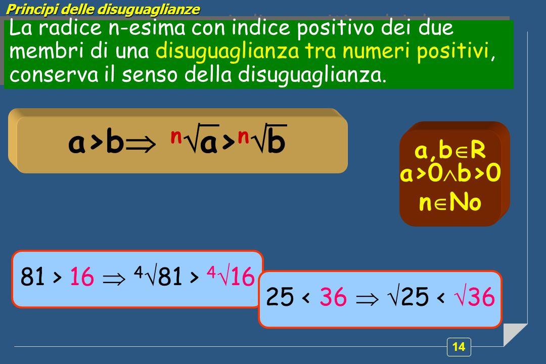 14 La radice n-esima con indice positivo dei due membri di una disuguaglianza tra numeri positivi, conserva il senso della disuguaglianza. 81 > 16 4 8