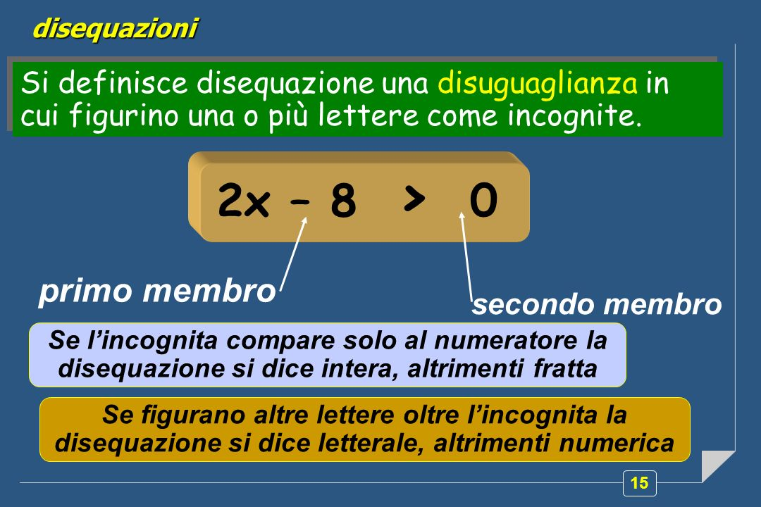 15 Si definisce disequazione una disuguaglianza in cui figurino una o più lettere come incognite. disequazioni 2x – 8 > 0 primo membro secondo membro