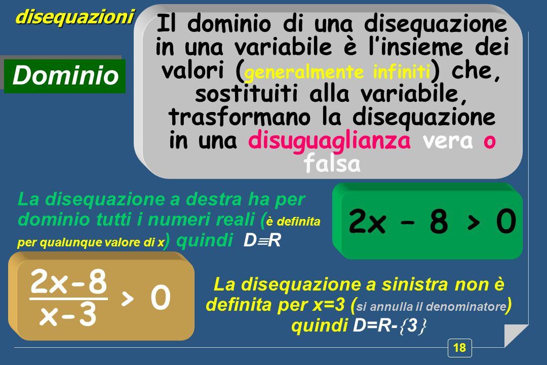 18 disequazioni Dominio Il dominio di una disequazione in una variabile è linsieme dei valori ( generalmente infiniti ) che, sostituiti alla variabile, trasformano la disequazione in una disuguaglianza vera o falsa La disequazione a destra ha per dominio tutti i numeri reali ( è definita per qualunque valore di x ) quindi D R 2x – 8 > 0 La disequazione a sinistra non è definita per x=3 ( si annulla il denominatore ) quindi D=R- 3 2x-8 x-3 > 0