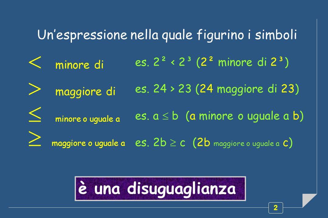 2 è una disuguaglianza Unespressione nella quale figurino i simboli minore di es. 2² < 2³ (2² minore di 2³) maggiore di es. 24 > 23 (24 maggiore di 23