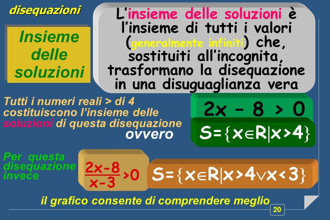 20 disequazioni Insieme delle soluzioni Linsieme delle soluzioni è linsieme di tutti i valori ( generalmente infiniti ) che, sostituiti allincognita,