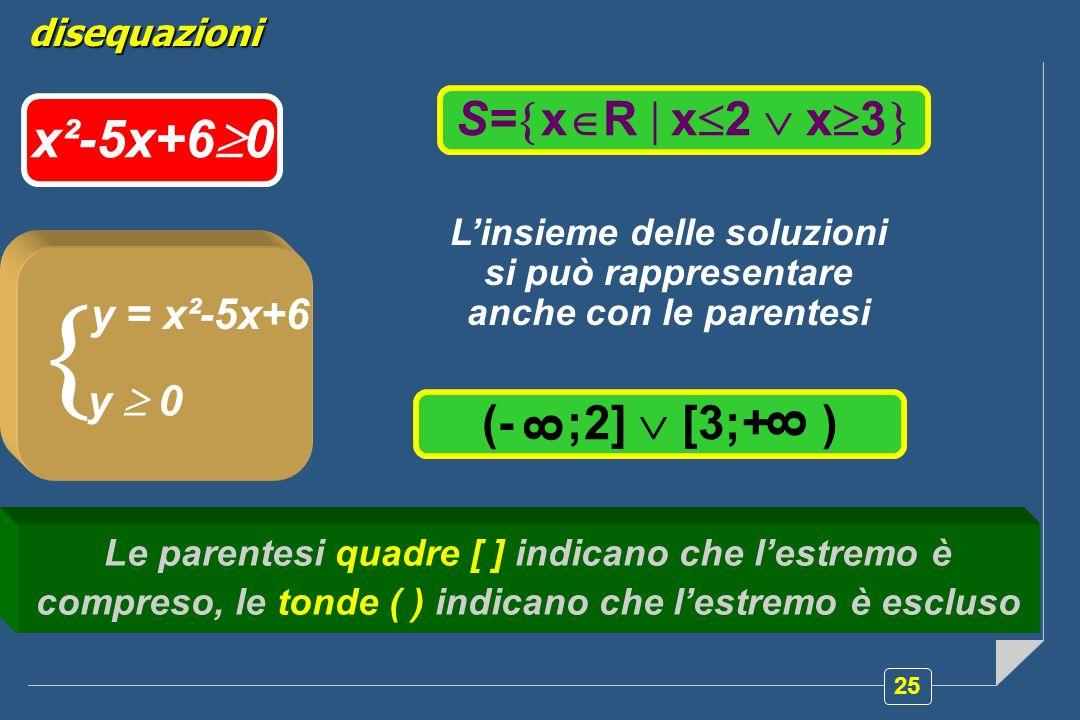 25 disequazioni S= x R x 2 x 3 y = x²-5x+6 y 0 x²-5x+6 0 Linsieme delle soluzioni si può rappresentare anche con le parentesi (- ;2] [3;+ ) 8 8 Le parentesi quadre [ ] indicano che lestremo è compreso, le tonde ( ) indicano che lestremo è escluso