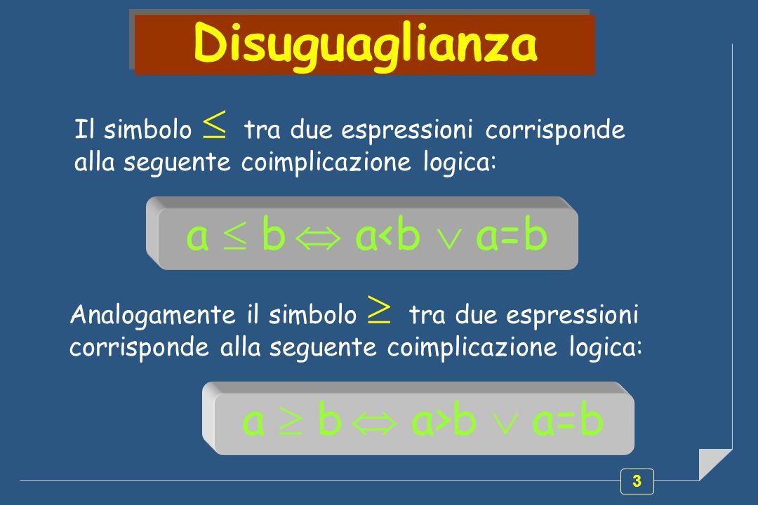 3 Disuguaglianza Il simbolo tra due espressioni corrisponde alla seguente coimplicazione logica: a b a<b a=b Analogamente il simbolo tra due espressioni corrisponde alla seguente coimplicazione logica: a b a>b a=b