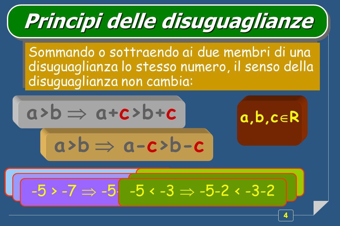 4 Principi delle disuguaglianze Sommando o sottraendo ai due membri di una disuguaglianza lo stesso numero, il senso della disuguaglianza non cambia: a>b a+c>b+c a>b a-c>b-c 12 > 5 12+3 > 5+3 12 > 5 12-3 > 5-3 -5 > -7 -5-2 > -7-2 5 < 7 5+2 < 7+2 5 < 7 5-2 < 7-2 -5 < -3 -5-2 < -3-2 a,b,c R