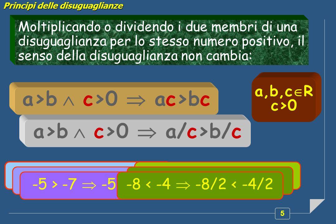 5 Moltiplicando o dividendo i due membri di una disuguaglianza per lo stesso numero positivo, il senso della disuguaglianza non cambia: a>b c>0 ac>bc a>b c>0 a/c>b/c 12 > 5 12 3 > 5 3 12 > 4 12/2 > 4/2 -5 > -7 -5 2 >-7 2 5 < 7 5 2 < 7 2 6 < 9 6/3 < 9/3 -8 < -4 -8/2 < -4/2 Principi delle disuguaglianze a,b,c R c>0