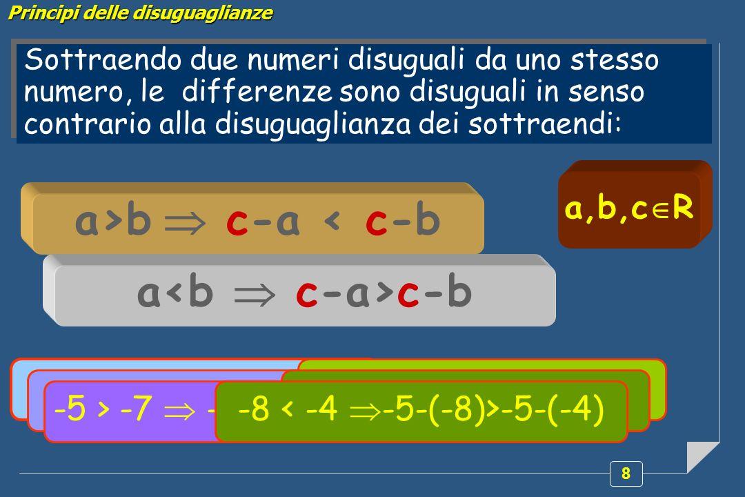 8 Sottraendo due numeri disuguali da uno stesso numero, le differenze sono disuguali in senso contrario alla disuguaglianza dei sottraendi: a>b c-a < c-b a c-b 8 > 5 9-8< 9-5 6 > -4 8-6 < 8-(-4) -5 > -7 -2-(-5)<-2-(-7) 5 3-7 6 2-9 -8 -5-(-4) Principi delle disuguaglianze a,b,c R