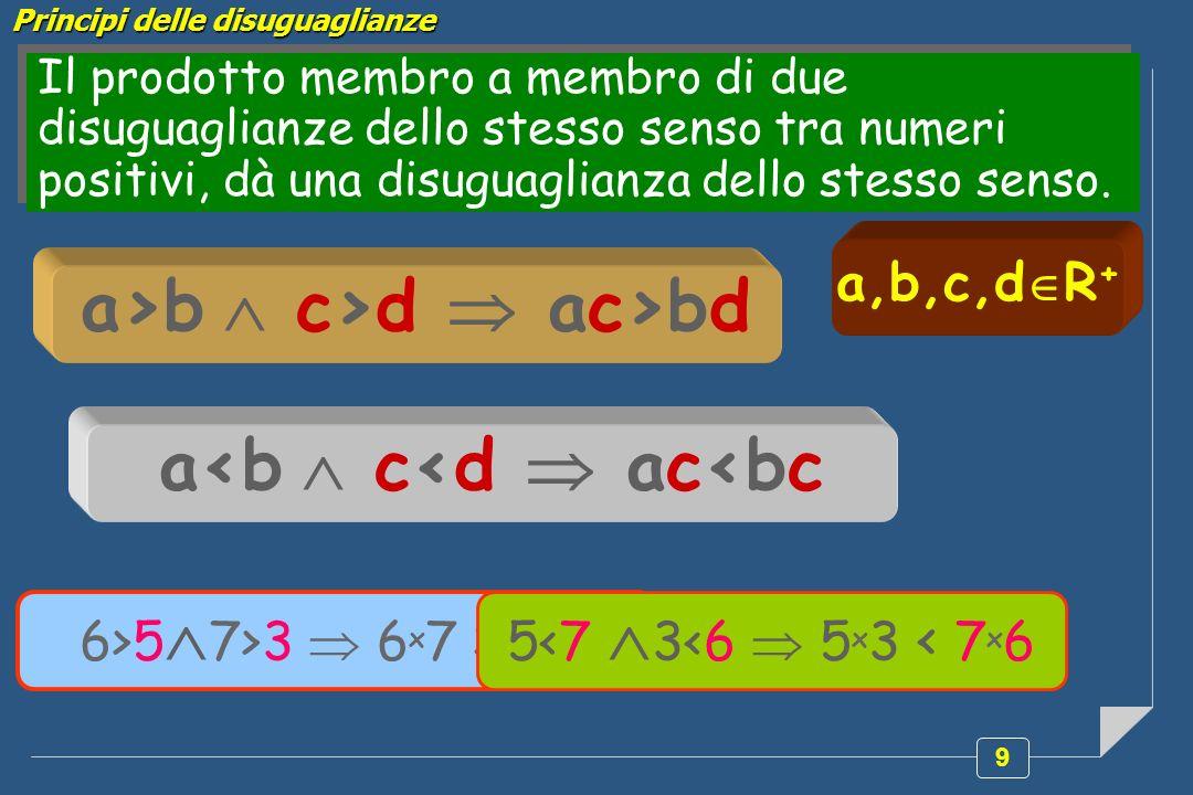 9 Il prodotto membro a membro di due disuguaglianze dello stesso senso tra numeri positivi, dà una disuguaglianza dello stesso senso. a>b c>d ac>bd a<