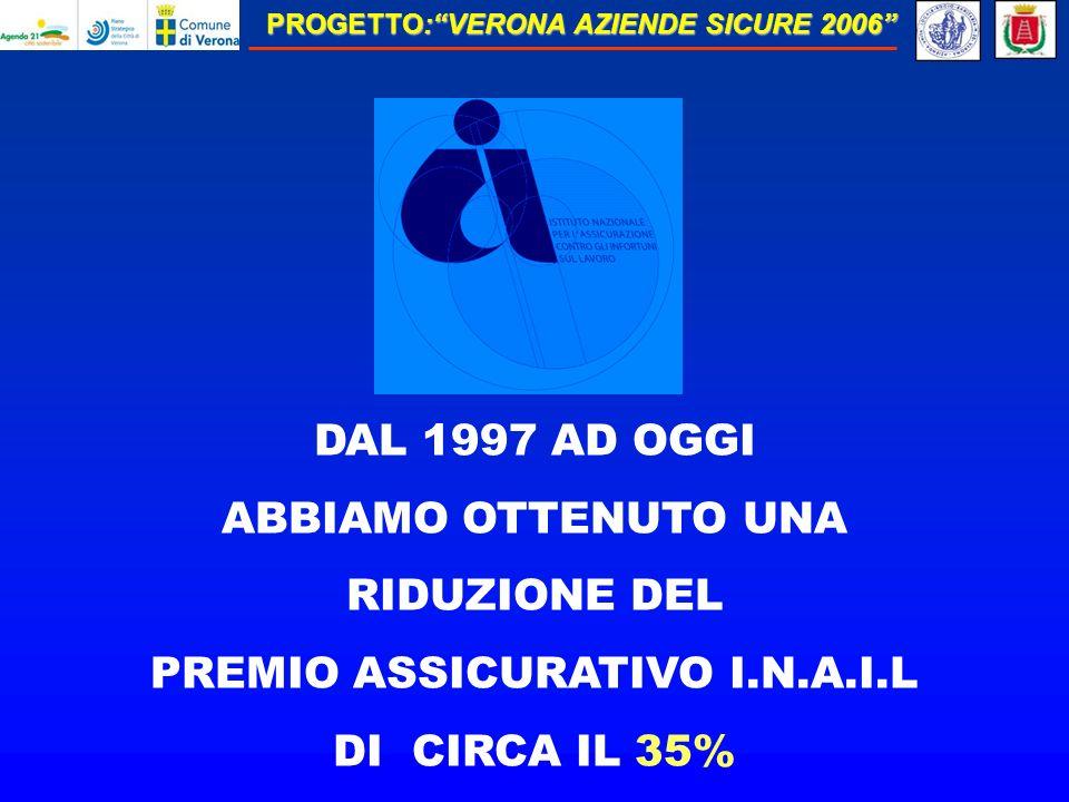 PROGETTO:VERONA AZIENDE SICURE 2006 DAL 1997 AD OGGI ABBIAMO OTTENUTO UNA RIDUZIONE DEL PREMIO ASSICURATIVO I.N.A.I.L DI CIRCA IL 35%