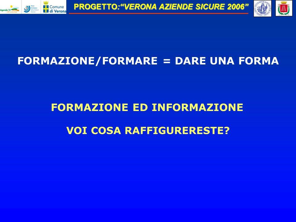 PROGETTO:VERONA AZIENDE SICURE 2006 FORMAZIONE ED INFORMAZIONE VOI COSA RAFFIGURERESTE.