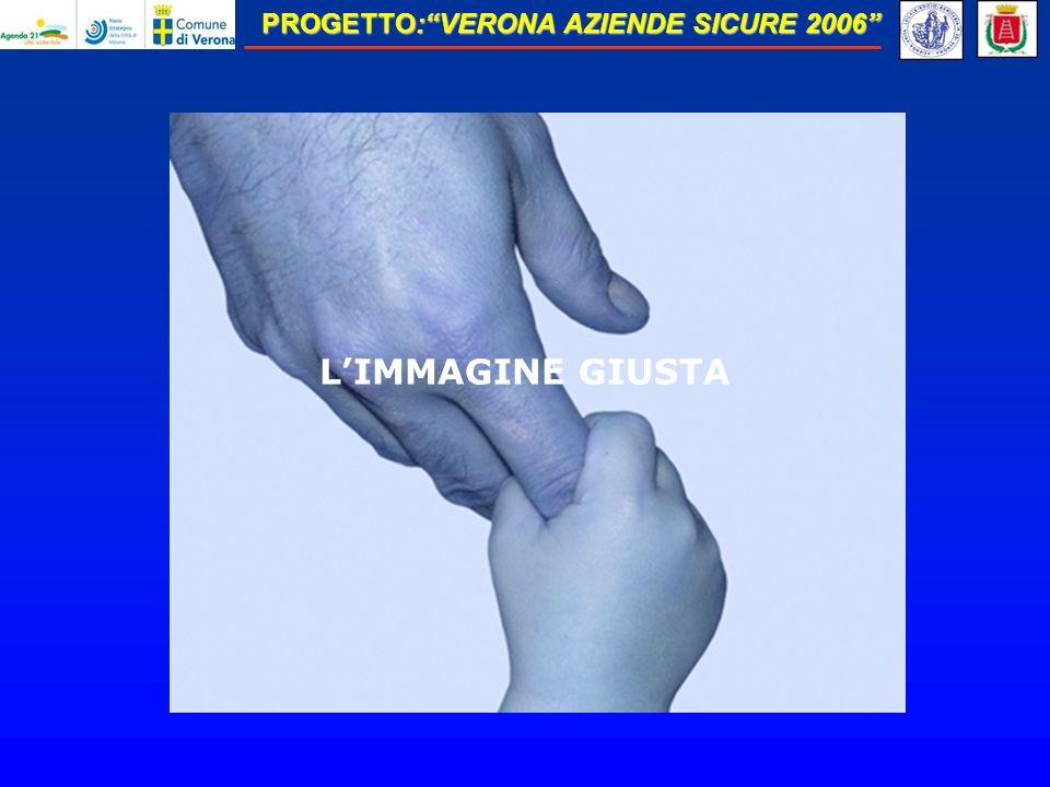 PROGETTO:VERONA AZIENDE SICURE 2006 LIMMAGINE GIUSTA