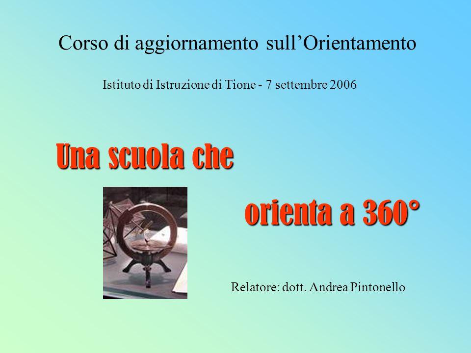 Corso di aggiornamento sullOrientamento Una scuola che orienta a 360° Istituto di Istruzione di Tione - 7 settembre 2006 Relatore: dott.