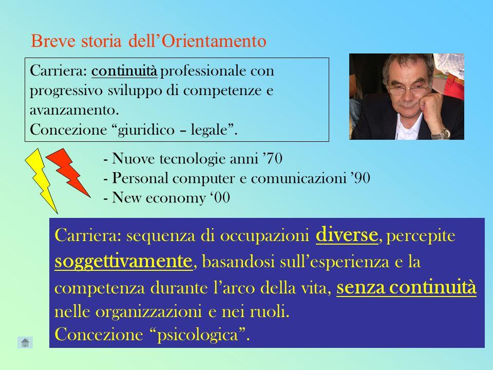 Carriera: continuità professionale con progressivo sviluppo di competenze e avanzamento.