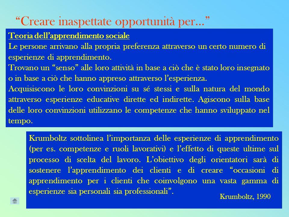 Creare inaspettate opportunità per… Teoria dellapprendimento sociale Le persone arrivano alla propria preferenza attraverso un certo numero di esperienze di apprendimento.